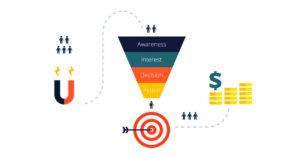 A nutrição de leads garante vendas e fidelidade de clientes